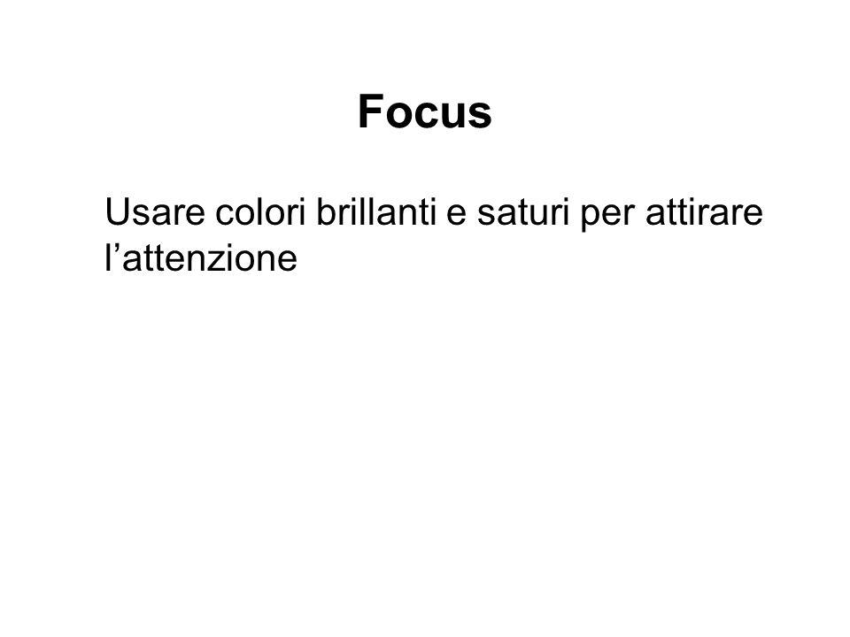 Focus Usare colori brillanti e saturi per attirare lattenzione