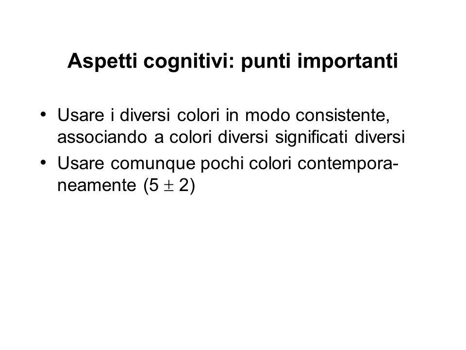 Aspetti cognitivi: punti importanti Usare i diversi colori in modo consistente, associando a colori diversi significati diversi Usare comunque pochi c
