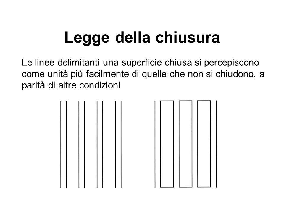Legge della chiusura Le linee delimitanti una superficie chiusa si percepiscono come unità più facilmente di quelle che non si chiudono, a parità di a