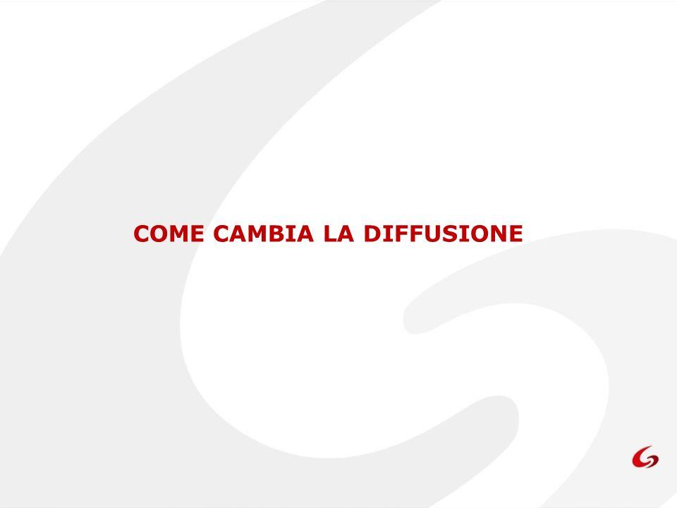 COME CAMBIA LA DIFFUSIONE