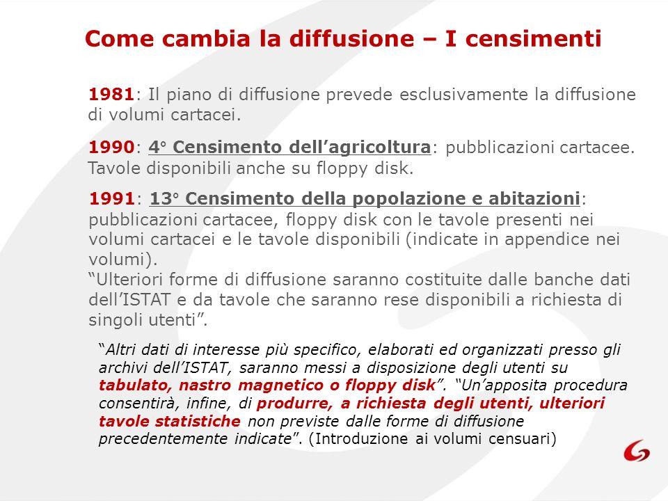 Come cambia la diffusione – I censimenti 1981: Il piano di diffusione prevede esclusivamente la diffusione di volumi cartacei.