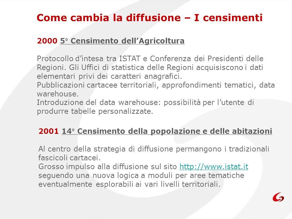 2000 5° Censimento dellAgricoltura Protocollo dintesa tra ISTAT e Conferenza dei Presidenti delle Regioni.