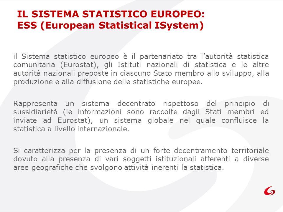 IL SISTEMA STATISTICO EUROPEO: ESS (European Statistical ISystem) il Sistema statistico europeo è il partenariato tra lautorità statistica comunitaria