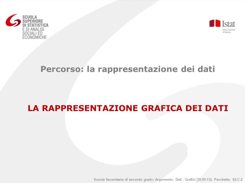 Scuola Secondaria di secondo grado; Argomento: Dati - Grafici (30.09.13); Pacchetto: S2.C.2 Percorso: la rappresentazione dei dati LA RAPPRESENTAZIONE