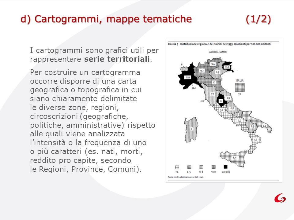 I cartogrammi sono grafici utili per rappresentare serie territoriali. Per costruire un cartogramma occorre disporre di una carta geografica o topogra