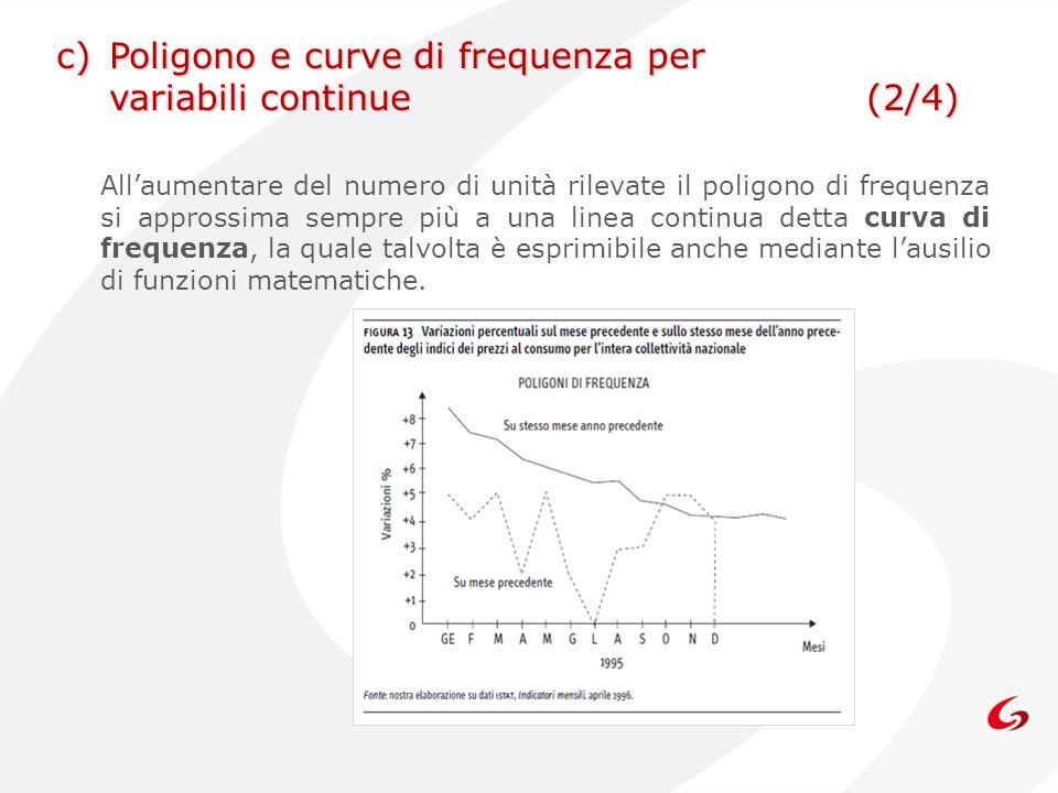 Allaumentare del numero di unità rilevate il poligono di frequenza si approssima sempre più a una linea continua detta curva di frequenza, la quale ta