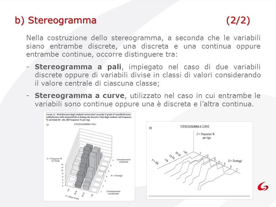 Nella costruzione dello stereogramma, a seconda che le variabili siano entrambe discrete, una discreta e una continua oppure entrambe continue, occorr