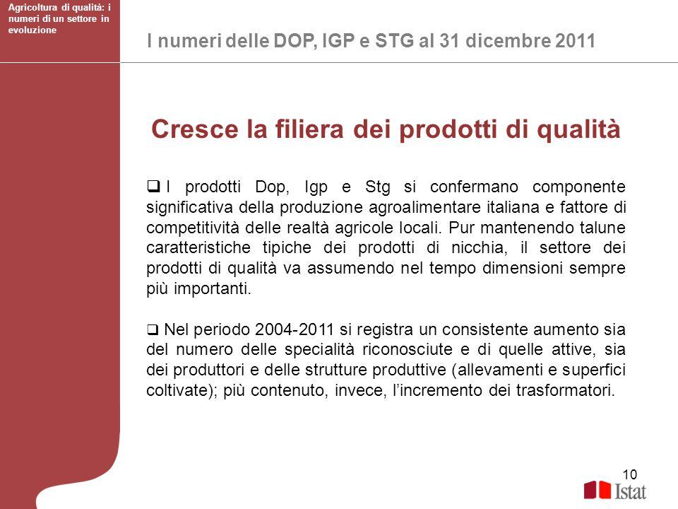 10 I numeri delle DOP, IGP e STG al 31 dicembre 2011 Agricoltura di qualità: i numeri di un settore in evoluzione Cresce la filiera dei prodotti di qu
