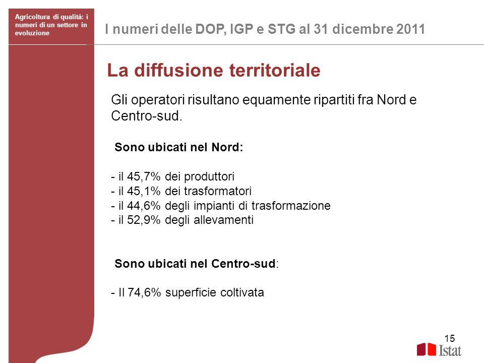 15 I numeri delle DOP, IGP e STG al 31 dicembre 2011 Agricoltura di qualità: i numeri di un settore in evoluzione Gli operatori risultano equamente ri