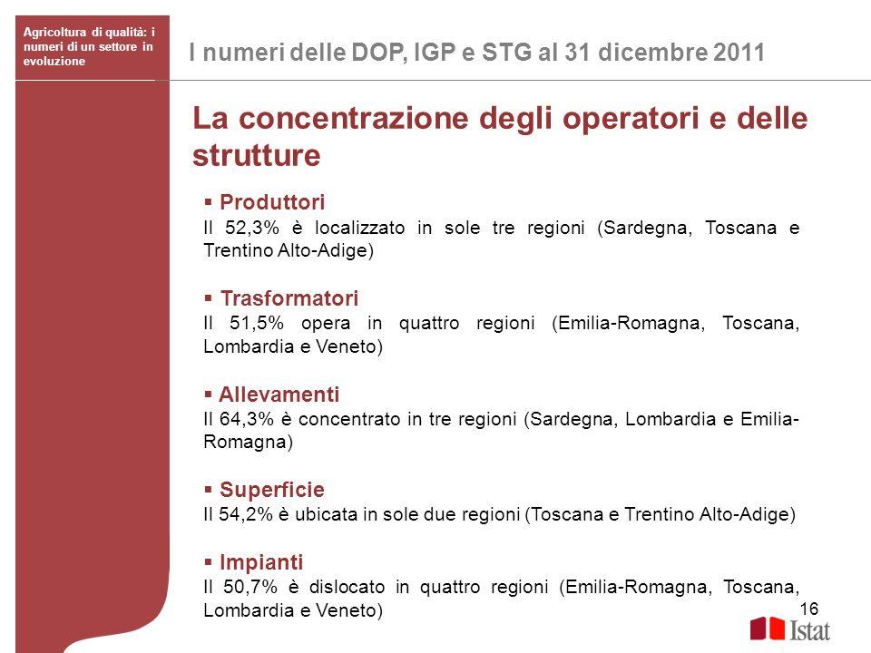 16 I numeri delle DOP, IGP e STG al 31 dicembre 2011 Agricoltura di qualità: i numeri di un settore in evoluzione Produttori Il 52,3% è localizzato in