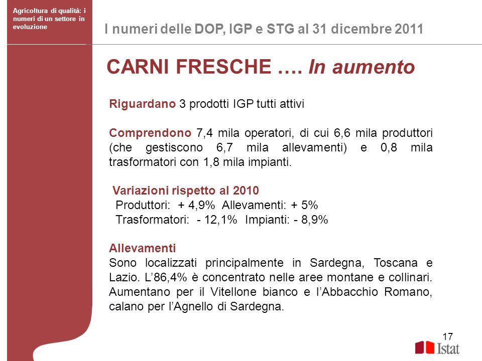 17 I numeri delle DOP, IGP e STG al 31 dicembre 2011 Agricoltura di qualità: i numeri di un settore in evoluzione CARNI FRESCHE …. In aumento Riguarda