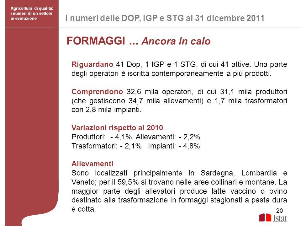 20 I numeri delle DOP, IGP e STG al 31 dicembre 2011 Agricoltura di qualità: i numeri di un settore in evoluzione FORMAGGI... Ancora in calo Riguardan