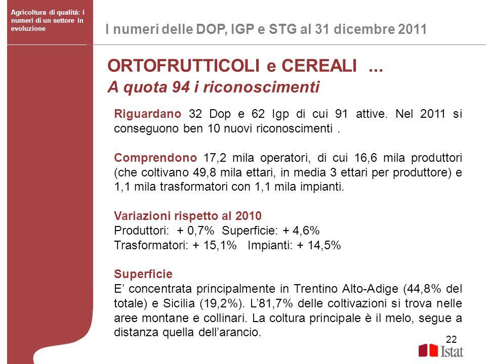 22 I numeri delle DOP, IGP e STG al 31 dicembre 2011 Agricoltura di qualità: i numeri di un settore in evoluzione ORTOFRUTTICOLI e CEREALI... A quota