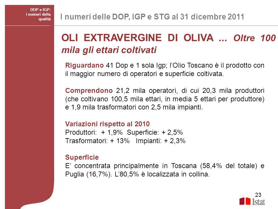 23 I numeri delle DOP, IGP e STG al 31 dicembre 2011 DOP e IGP: i numeri della qualità OLI EXTRAVERGINE DI OLIVA... Oltre 100 mila gli ettari coltivat
