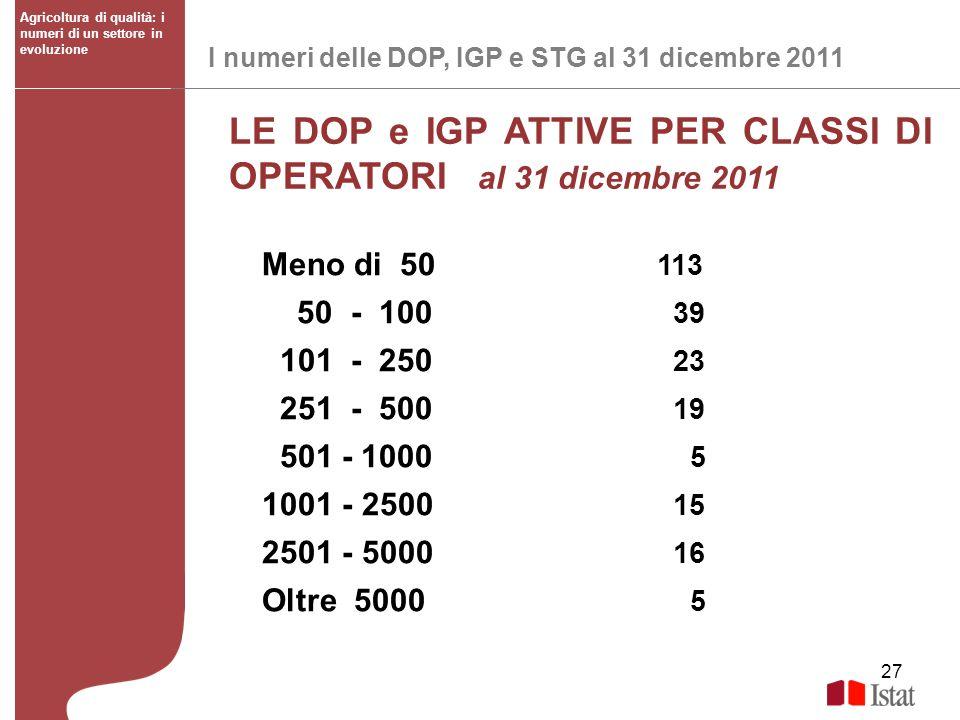 27 I numeri delle DOP, IGP e STG al 31 dicembre 2011 Agricoltura di qualità: i numeri di un settore in evoluzione LE DOP e IGP ATTIVE PER CLASSI DI OP
