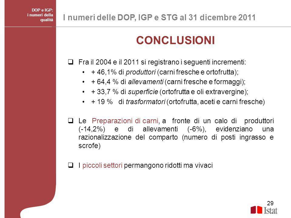 29 I numeri delle DOP, IGP e STG al 31 dicembre 2011 DOP e IGP: i numeri della qualità CONCLUSIONI Fra il 2004 e il 2011 si registrano i seguenti incr
