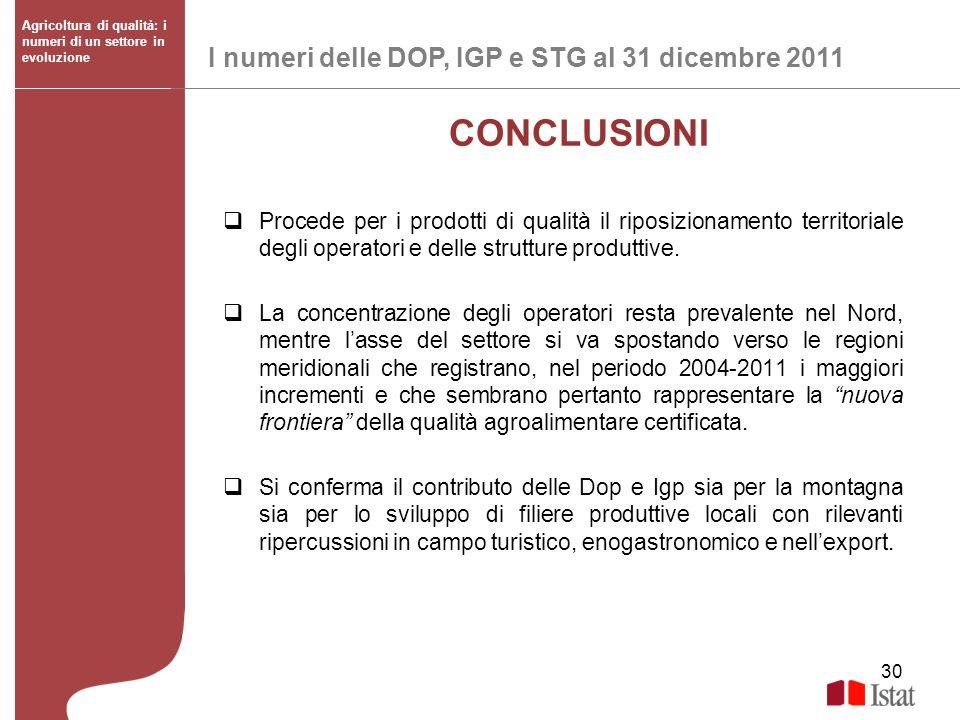 30 I numeri delle DOP, IGP e STG al 31 dicembre 2011 Agricoltura di qualità: i numeri di un settore in evoluzione CONCLUSIONI Procede per i prodotti d