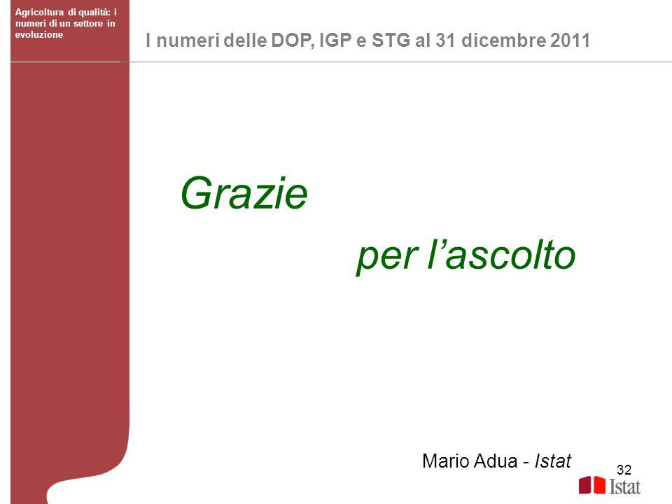 32 I numeri delle DOP, IGP e STG al 31 dicembre 2011 Agricoltura di qualità: i numeri di un settore in evoluzione Grazie per lascolto Mario Adua - Ist