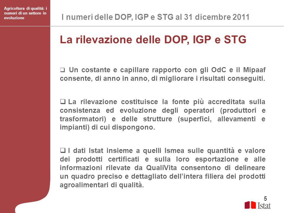 6 I numeri delle DOP, IGP e STG al 31 dicembre 2011 Agricoltura di qualità: i numeri di un settore in evoluzione LItalia si conferma primo Paese europeo per numero di riconoscimenti conseguiti: 239 i prodotti Dop, Igp e Stg riconosciuti al 31 dicembre 2011 (20 in più rispetto al 2010).