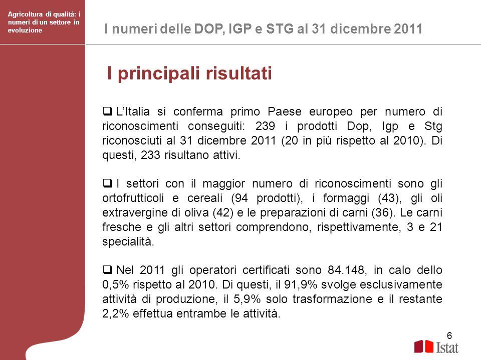 6 I numeri delle DOP, IGP e STG al 31 dicembre 2011 Agricoltura di qualità: i numeri di un settore in evoluzione LItalia si conferma primo Paese europ
