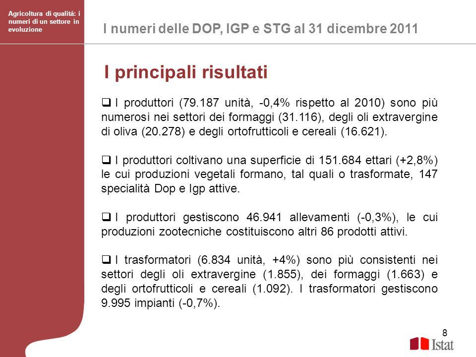 29 I numeri delle DOP, IGP e STG al 31 dicembre 2011 DOP e IGP: i numeri della qualità CONCLUSIONI Fra il 2004 e il 2011 si registrano i seguenti incrementi: + 46,1% di produttori (carni fresche e ortofrutta); + 64,4 % di allevamenti (carni fresche e formaggi); + 33,7 % di superficie (ortofrutta e oli extravergine); + 19 % di trasformatori (ortofrutta, aceti e carni fresche) Le Preparazioni di carni, a fronte di un calo di produttori (-14,2%) e di allevamenti (-6%), evidenziano una razionalizzazione del comparto (numero di posti ingrasso e scrofe) I piccoli settori permangono ridotti ma vivaci