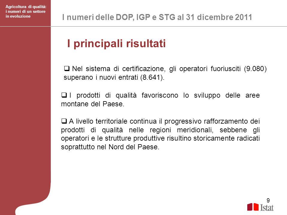 9 I numeri delle DOP, IGP e STG al 31 dicembre 2011 Agricoltura di qualità: i numeri di un settore in evoluzione Nel sistema di certificazione, gli op