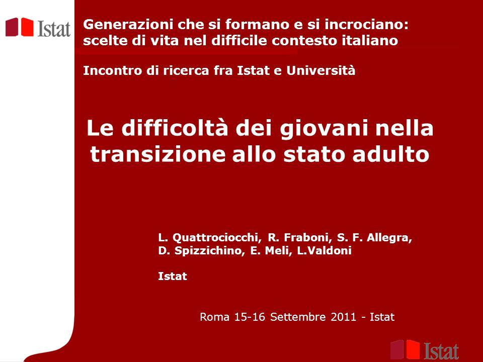 Roma 15-16 Settembre 2011 - Istat Le difficoltà dei giovani nella transizione allo stato adulto L.
