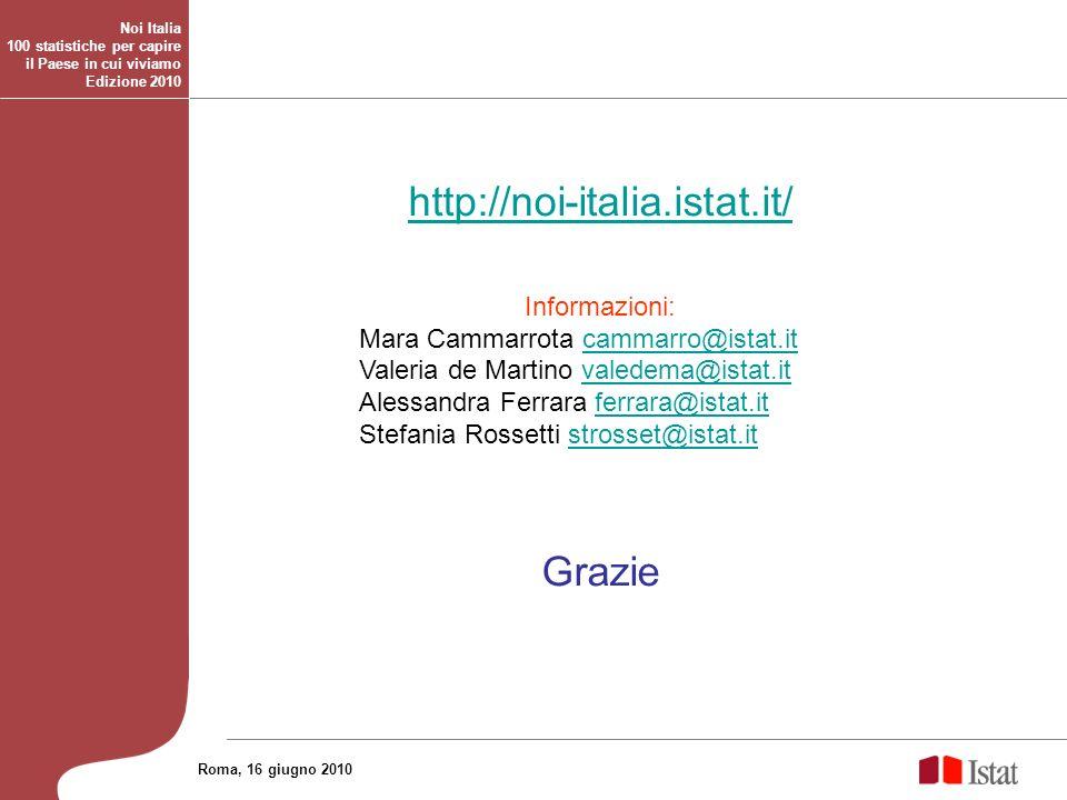 http://noi-italia.istat.it/ Informazioni: Mara Cammarrota cammarro@istat.it Valeria de Martino valedema@istat.it Alessandra Ferrara ferrara@istat.itca