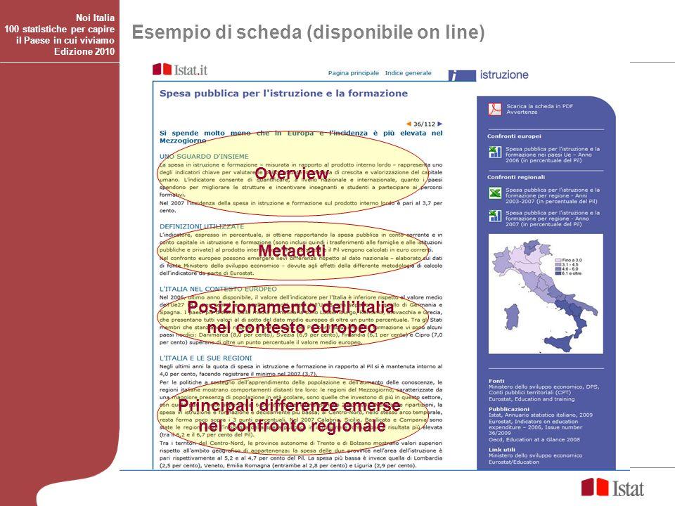 Esempio di scheda (disponibile on line) Noi Italia 100 statistiche per capire il Paese in cui viviamo Edizione 2010 Principali differenze emerse nel c