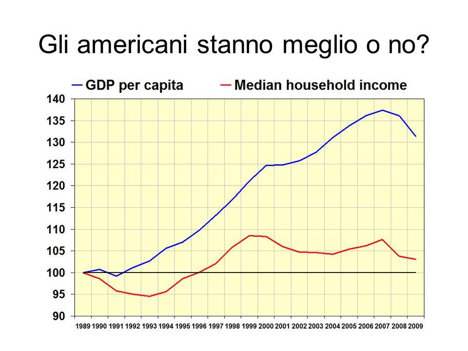 Gli americani stanno meglio o no