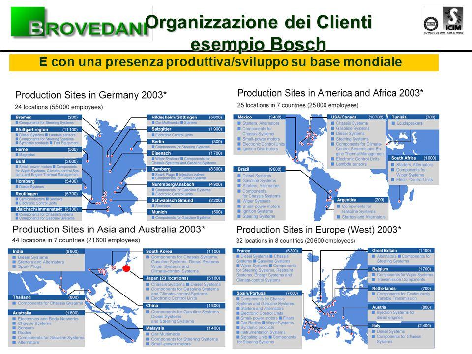 Organizzazione dei Clienti esempio Bosch E con una presenza produttiva/sviluppo su base mondiale