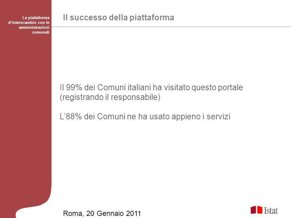 Il successo della piattaforma La piattaforma dinterscambio con le amministrazioni comunali Il 99% dei Comuni italiani ha visitato questo portale (registrando il responsabile) L88% dei Comuni ne ha usato appieno i servizi Roma, 20 Gennaio 2011