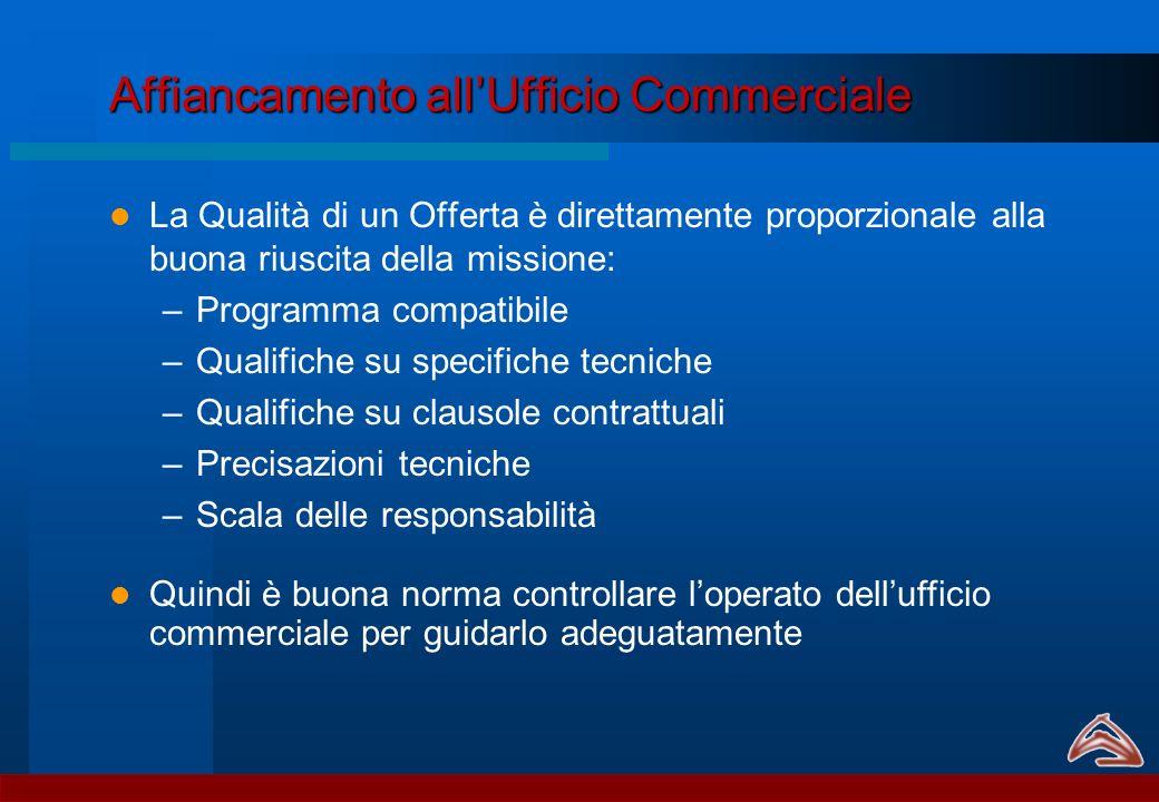 Affiancamento allUfficio Commerciale -Il project managing deve intervenire fin dalle prime fasi della trattativa, per poter subito condividere le prob