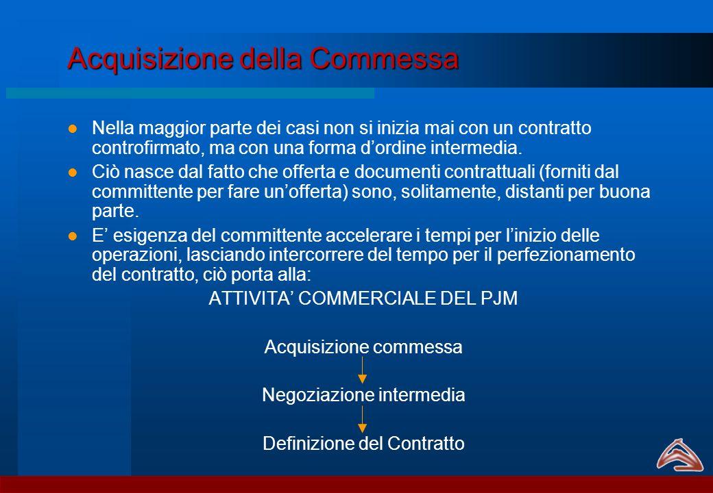 Acquisizione della Commessa DIVERSE POSSIBILITA LEGATE ALLACQUISIZIONE CONTRATTO FIRMATO LETTERA DINTENTI ORDINE IN STAGES ORDINE FITTIZIO ORDINE STUD