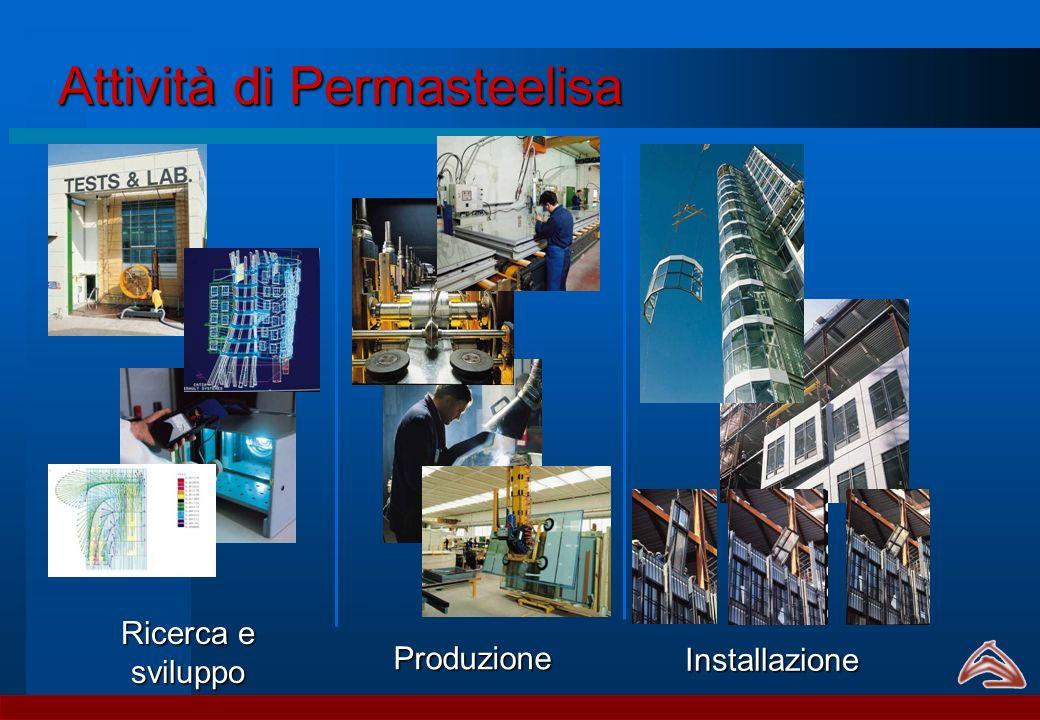 DIAGRAMMA SCHEMATICO DELLE ATTIVITA DI PROJECT MANAGING