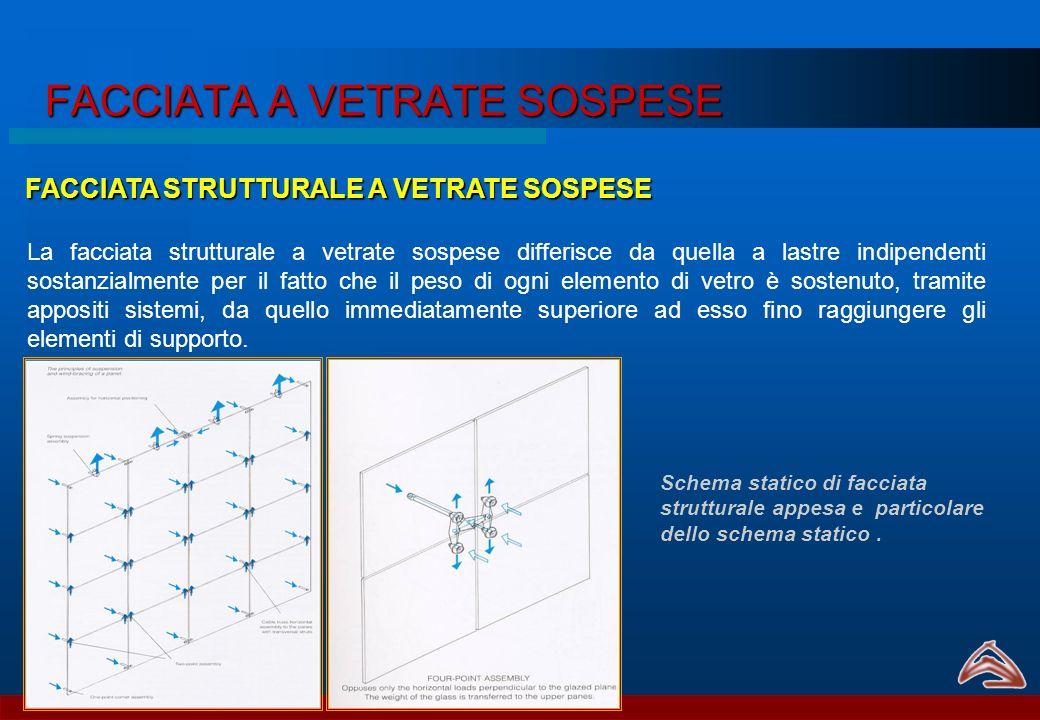 TRITON SQUARE - LONDRA Architetto: Sheppard Robson Il sistema di fissaggio dei vetri, denominato a ragni, è stato ottenuto per fusione di una speciale