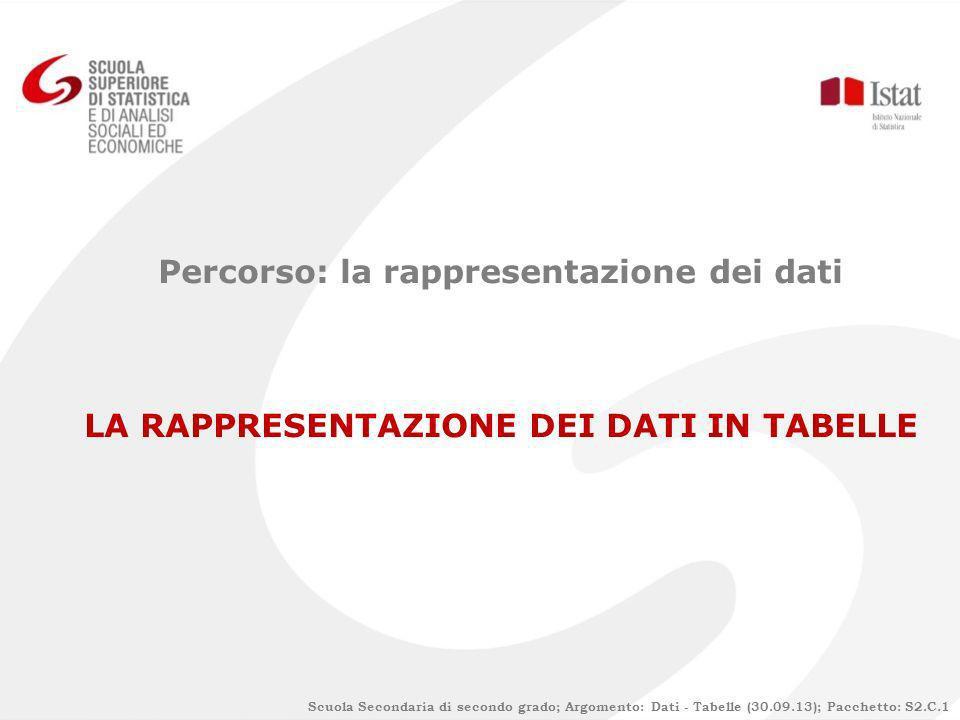 Scuola Secondaria di secondo grado; Argomento: Dati - Tabelle (30.09.13); Pacchetto: S2.C.1 Percorso: la rappresentazione dei dati LA RAPPRESENTAZIONE DEI DATI IN TABELLE
