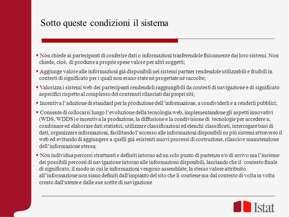 Sotto queste condizioni il sistema Non chiede ai partecipanti di conferire dati o informazioni trasferendole fisicamente dai loro sistemi.