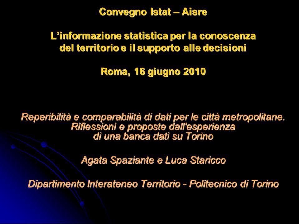 Rapporto annuale su Torino