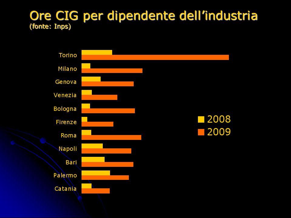 Accessibilità continentale 2006 (fonte: Espon)