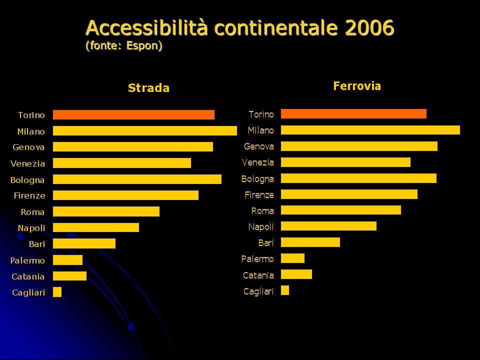 Aeroporti: accessibilità continentale (fonte: Certet)