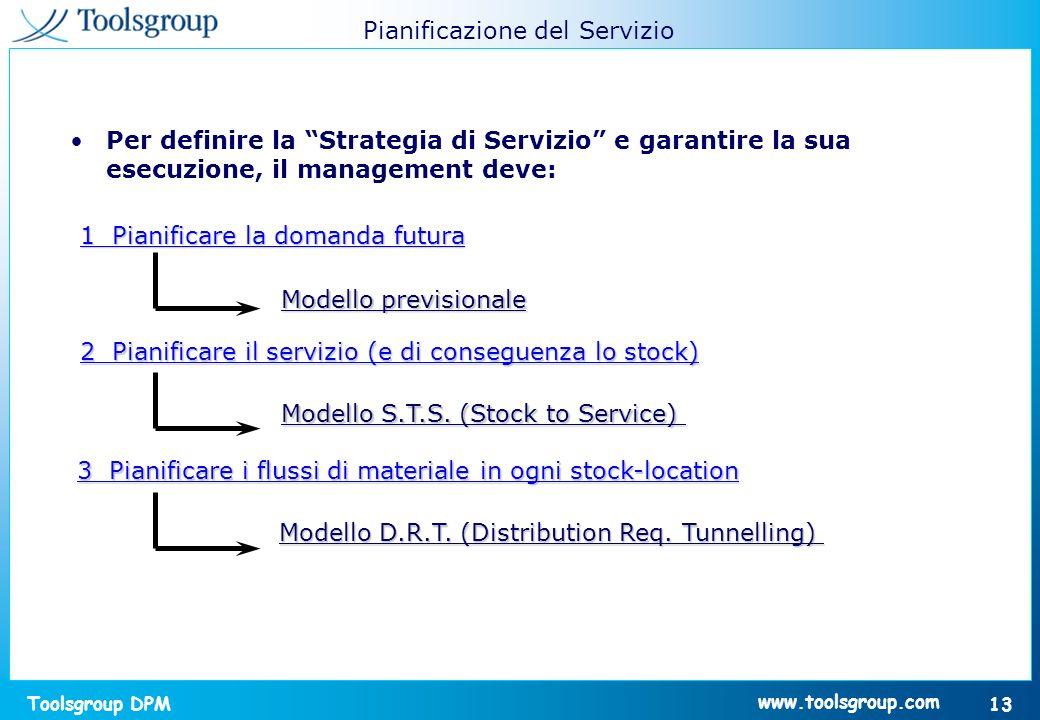 Toolsgroup DPM 13 www.toolsgroup.com Per definire la Strategia di Servizio e garantire la sua esecuzione, il management deve: 1 Pianificare la domanda