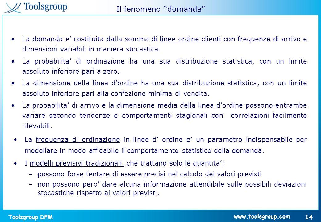 Toolsgroup DPM 14 www.toolsgroup.com Il fenomeno domanda La domanda e costituita dalla somma di linee ordine clienti con frequenze di arrivo e dimensi