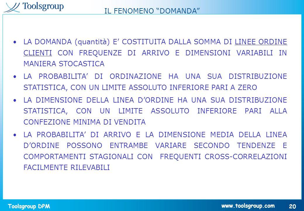 Toolsgroup DPM 20 www.toolsgroup.com IL FENOMENO DOMANDA LA DOMANDA (quantità) E COSTITUITA DALLA SOMMA DI LINEE ORDINE CLIENTI CON FREQUENZE DI ARRIV
