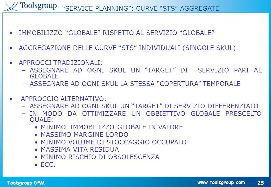 Toolsgroup DPM 25 www.toolsgroup.com SERVICE PLANNING: CURVE STS AGGREGATE IMMOBILIZZO GLOBALE RISPETTO AL SERVIZIO GLOBALE AGGREGAZIONE DELLE CURVE S