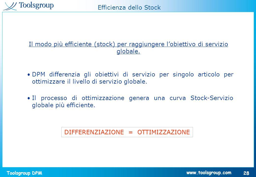 Toolsgroup DPM 28 www.toolsgroup.com Efficienza dello Stock Il modo più efficiente (stock) per raggiungere lobiettivo di servizio globale. DPM differe