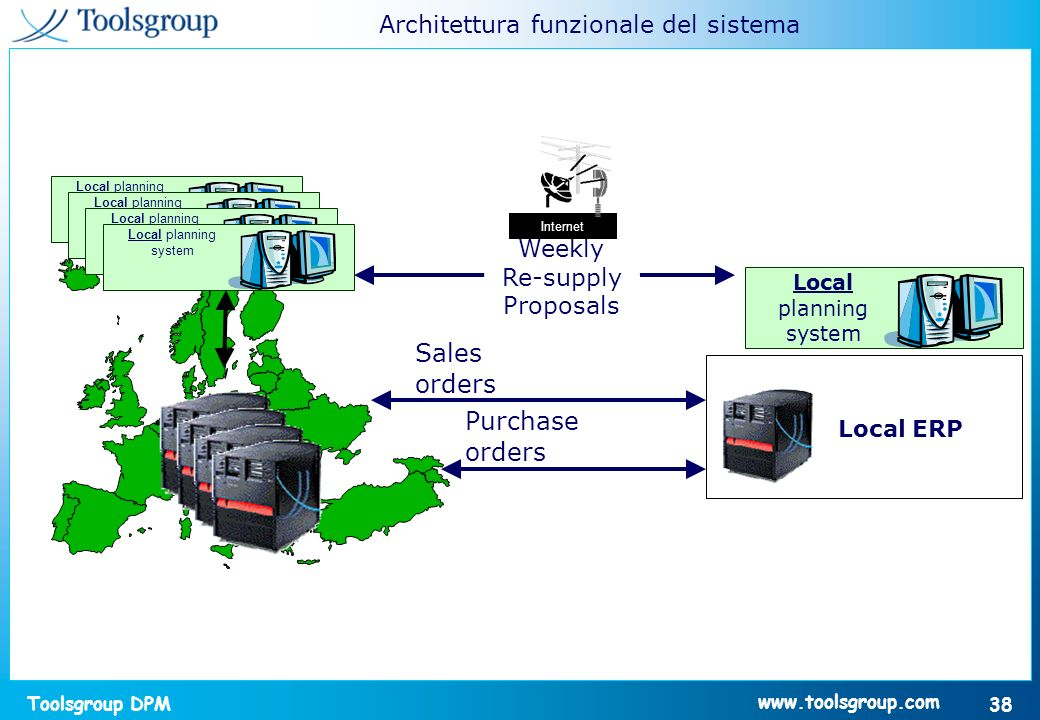 Toolsgroup DPM 38 www.toolsgroup.com Architettura funzionale del sistema Local ERP Local planning system Sales orders Purchase orders Weekly Re-supply
