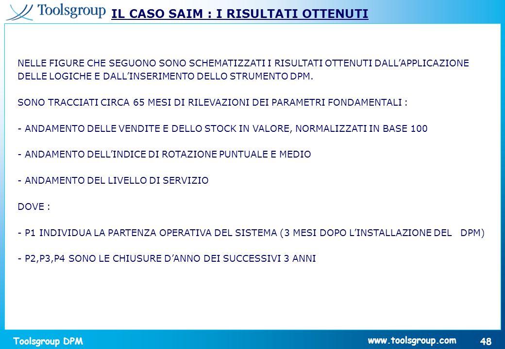 Toolsgroup DPM 48 www.toolsgroup.com IL CASO SAIM : I RISULTATI OTTENUTI NELLE FIGURE CHE SEGUONO SONO SCHEMATIZZATI I RISULTATI OTTENUTI DALLAPPLICAZ