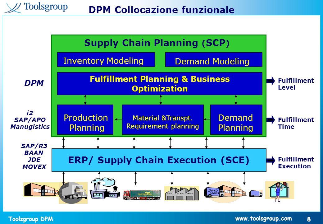 Toolsgroup DPM 29 www.toolsgroup.com Dal DRP al DRT