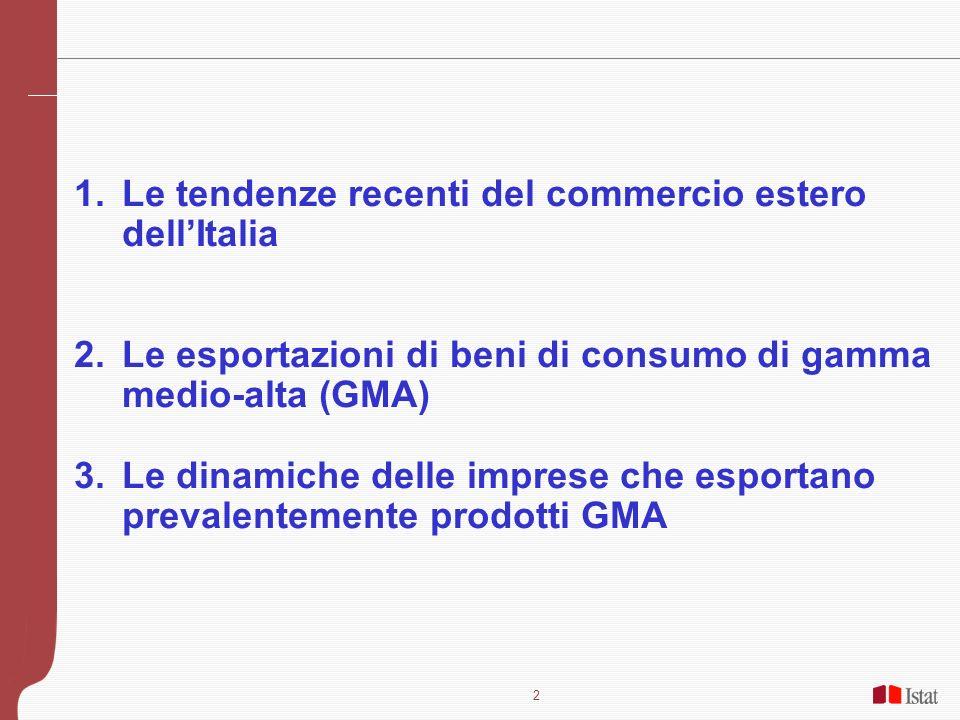 2 1.Le tendenze recenti del commercio estero dellItalia 2.Le esportazioni di beni di consumo di gamma medio-alta (GMA) 3.Le dinamiche delle imprese che esportano prevalentemente prodotti GMA